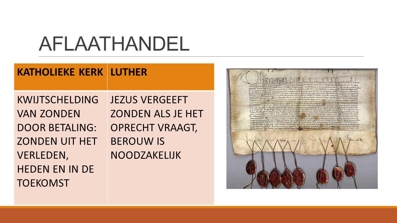 AFLAATHANDEL KATHOLIEKE KERK LUTHER