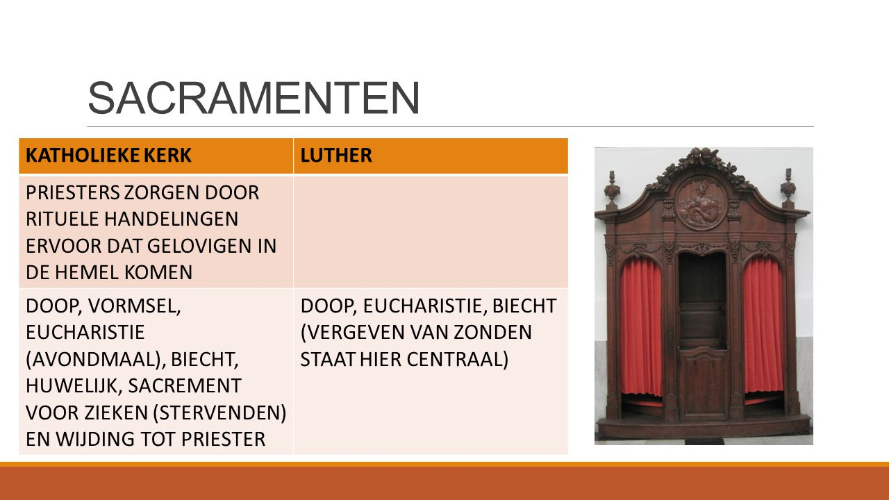 SACRAMENTEN KATHOLIEKE KERK LUTHER