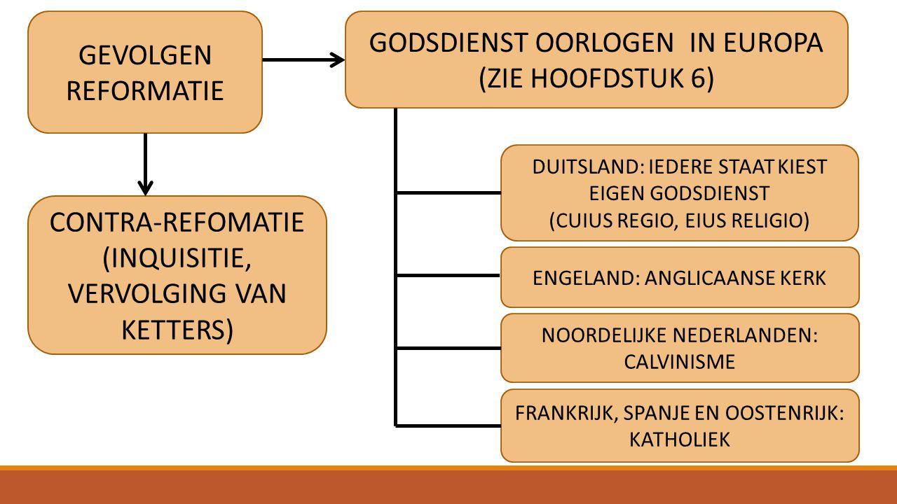 GODSDIENST OORLOGEN IN EUROPA (ZIE HOOFDSTUK 6)