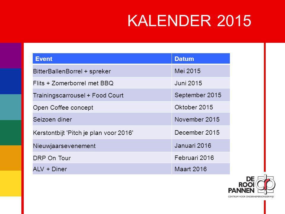 KALENDER 2015 Event Datum BitterBallenBorrel + spreker Mei 2015