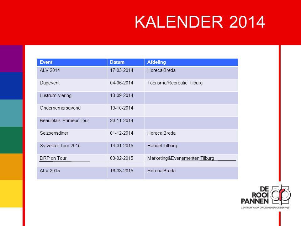 KALENDER 2014 Event Datum Afdeling ALV 2014 17-03-2014 Horeca Breda
