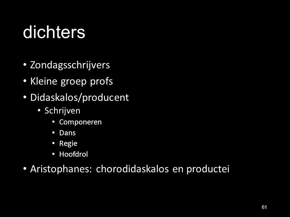 dichters Zondagsschrijvers Kleine groep profs Didaskalos/producent