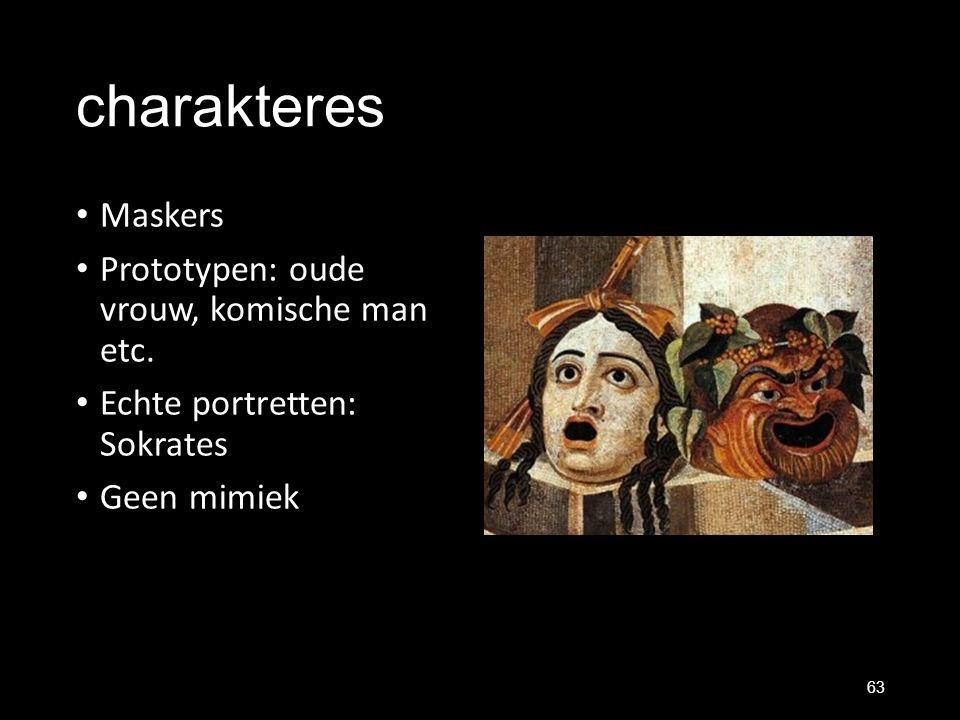 charakteres Maskers Prototypen: oude vrouw, komische man etc.