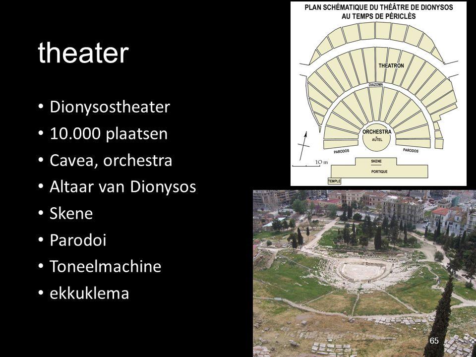 theater Dionysostheater 10.000 plaatsen Cavea, orchestra
