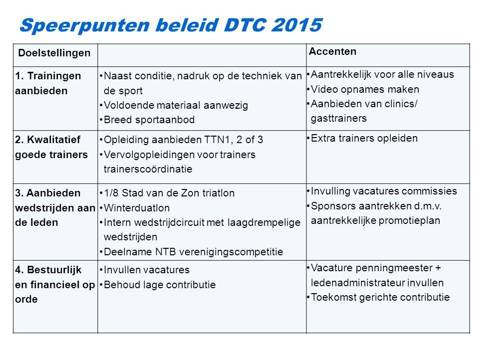 Speerpunten beleid DTC 2015