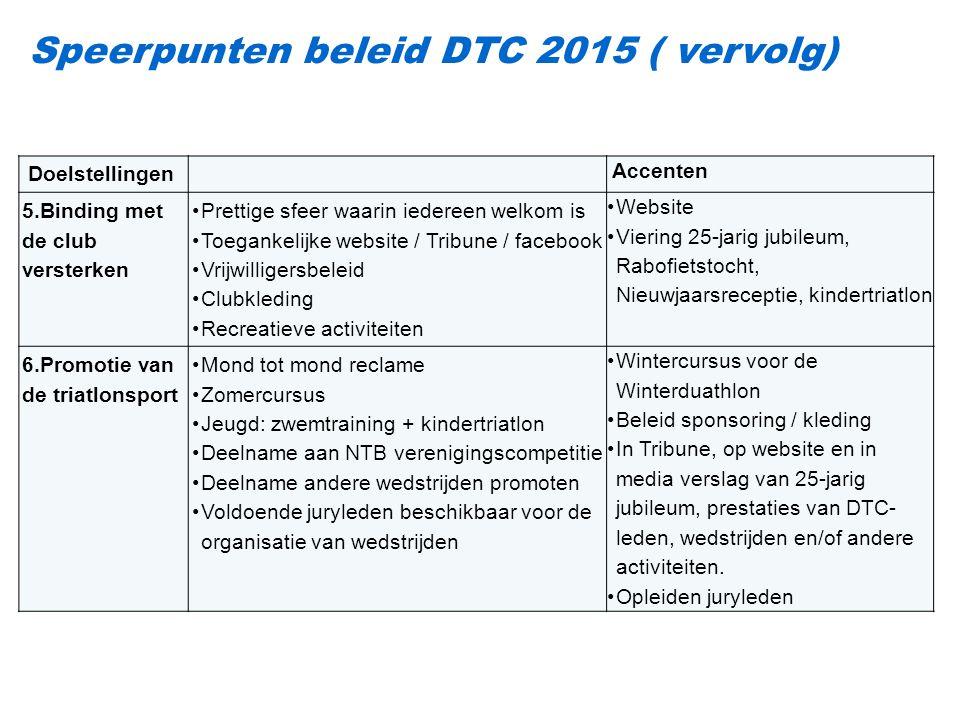 Speerpunten beleid DTC 2015 ( vervolg)