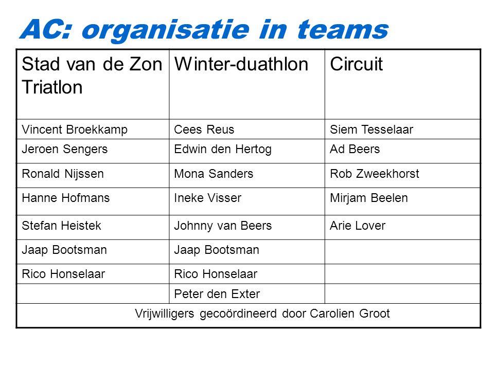 AC: organisatie in teams
