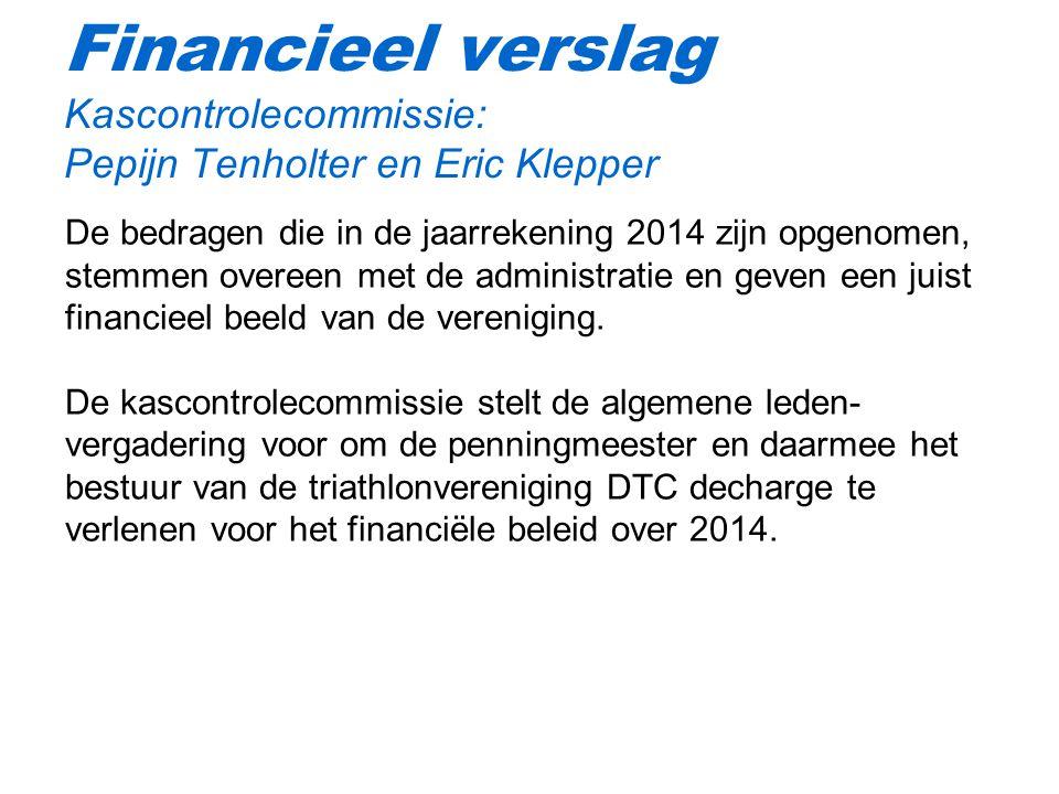 Financieel verslag Kascontrolecommissie: Pepijn Tenholter en Eric Klepper