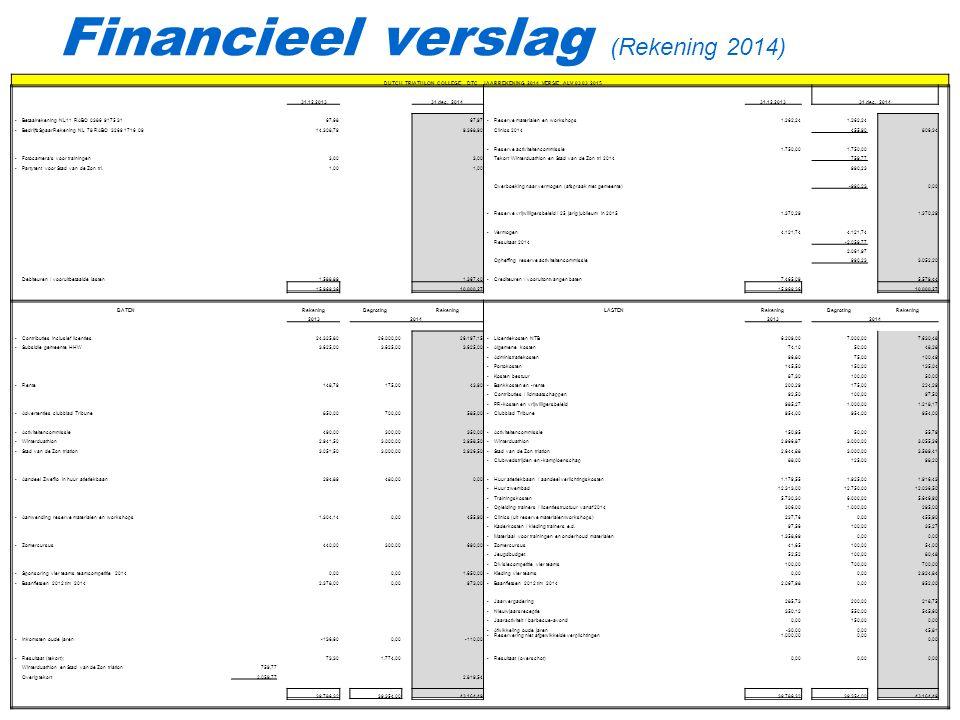 Financieel verslag (Rekening 2014)