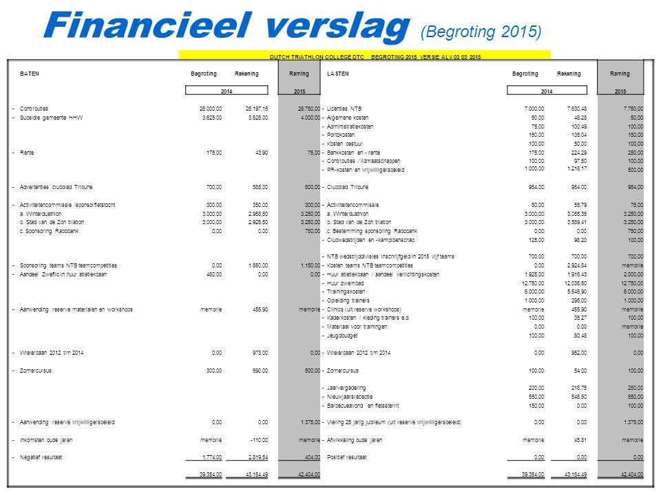 Financieel verslag (Begroting 2015)