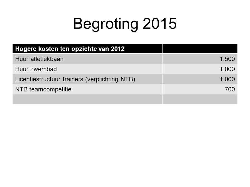 Begroting 2015 Hogere kosten ten opzichte van 2012 Huur atletiekbaan