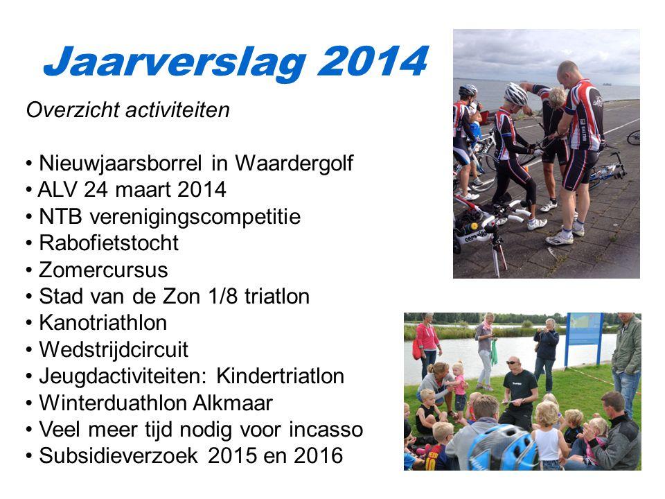 Jaarverslag 2014 Overzicht activiteiten