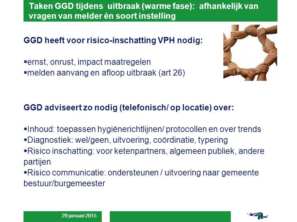 GGD heeft voor risico-inschatting VPH nodig: