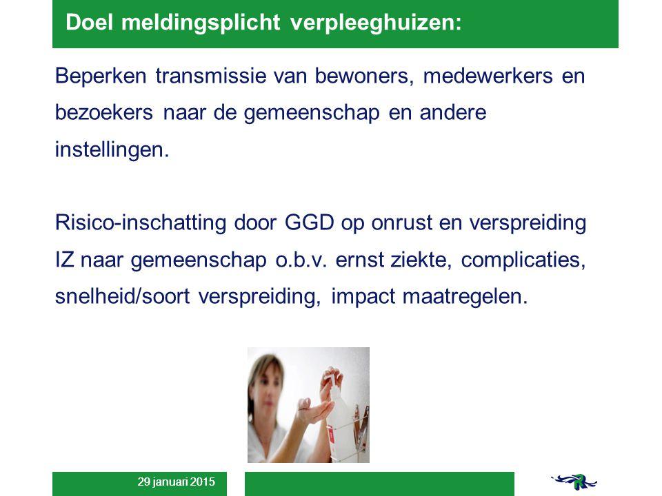 Doel meldingsplicht verpleeghuizen:
