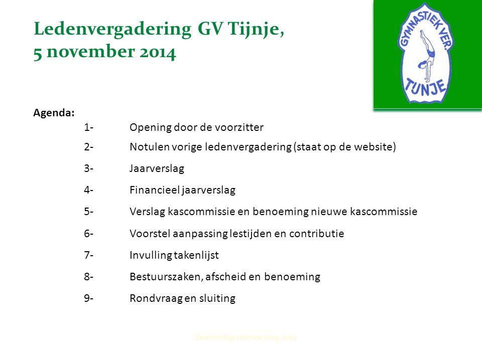 Ledenvergadering GV Tijnje, 5 november 2014