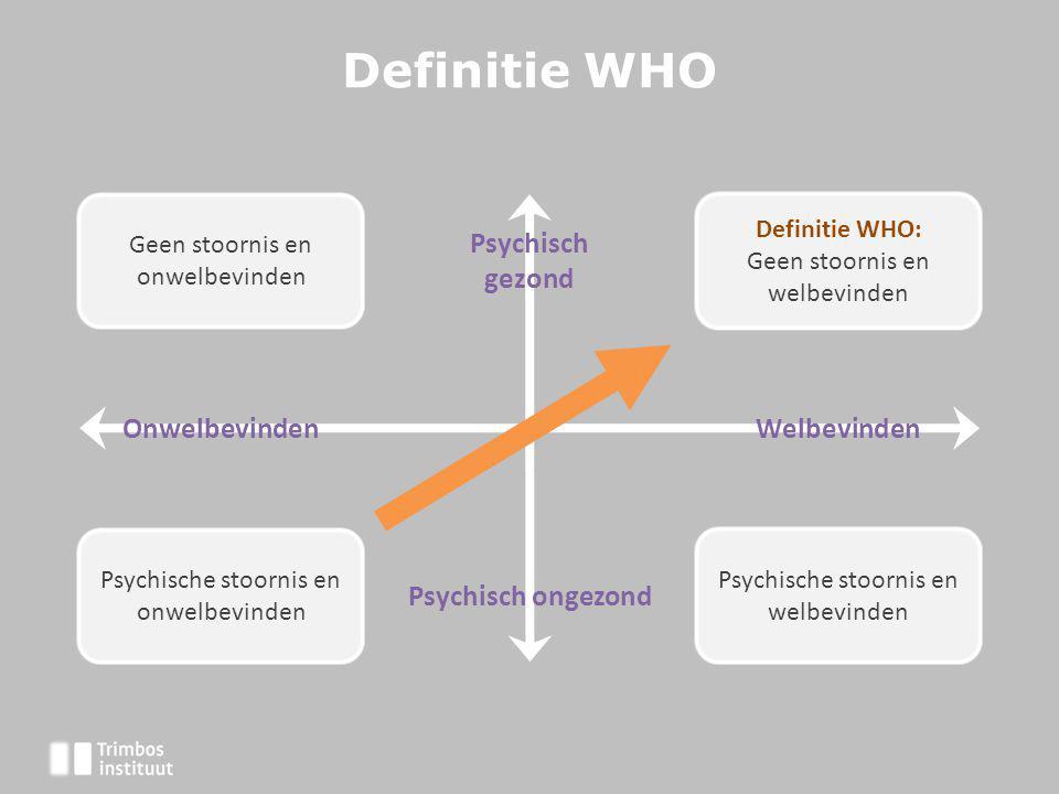 Definitie WHO Psychisch gezond Onwelbevinden Welbevinden