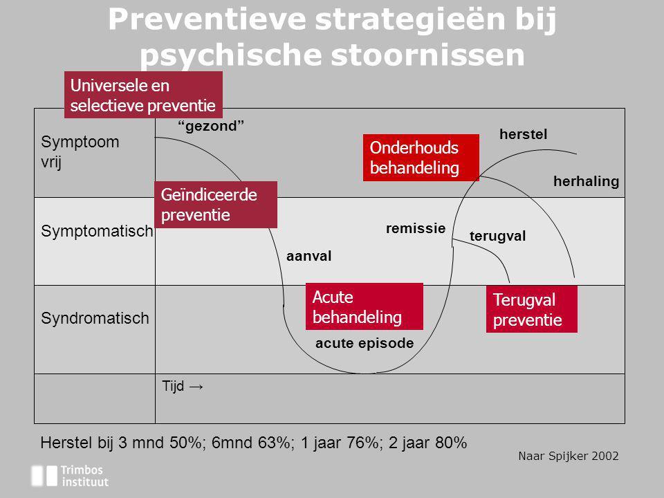 Preventieve strategieën bij psychische stoornissen