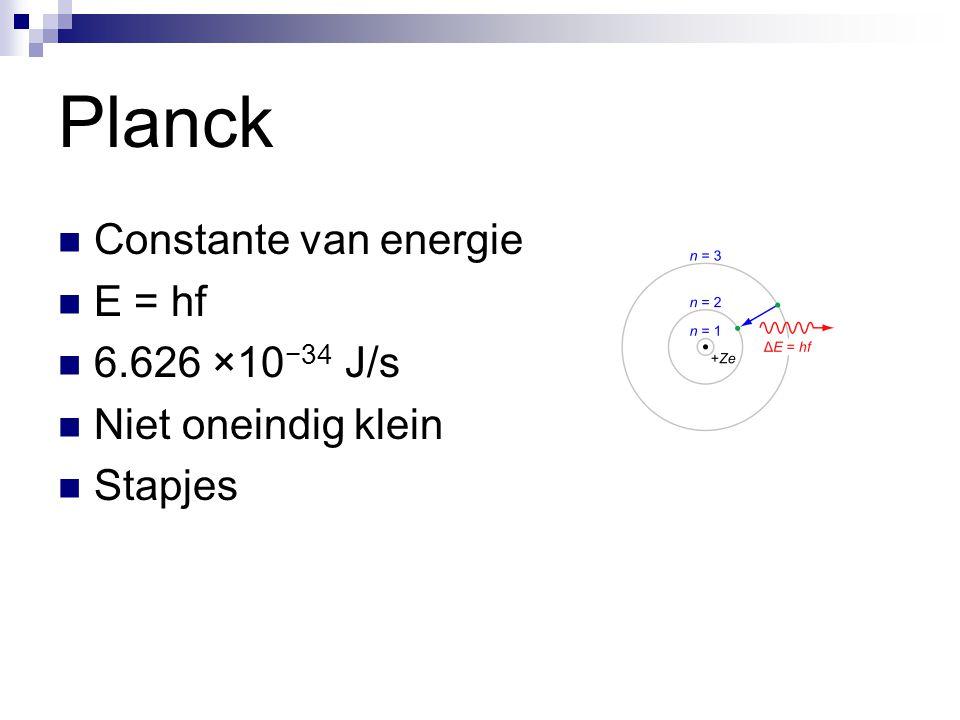 Planck Constante van energie E = hf 6.626 ×10−34 J/s