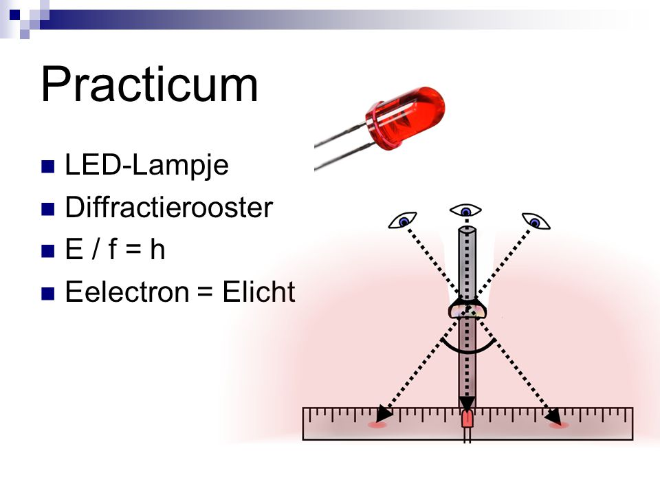 Practicum LED-Lampje Diffractierooster E / f = h Eelectron = Elicht