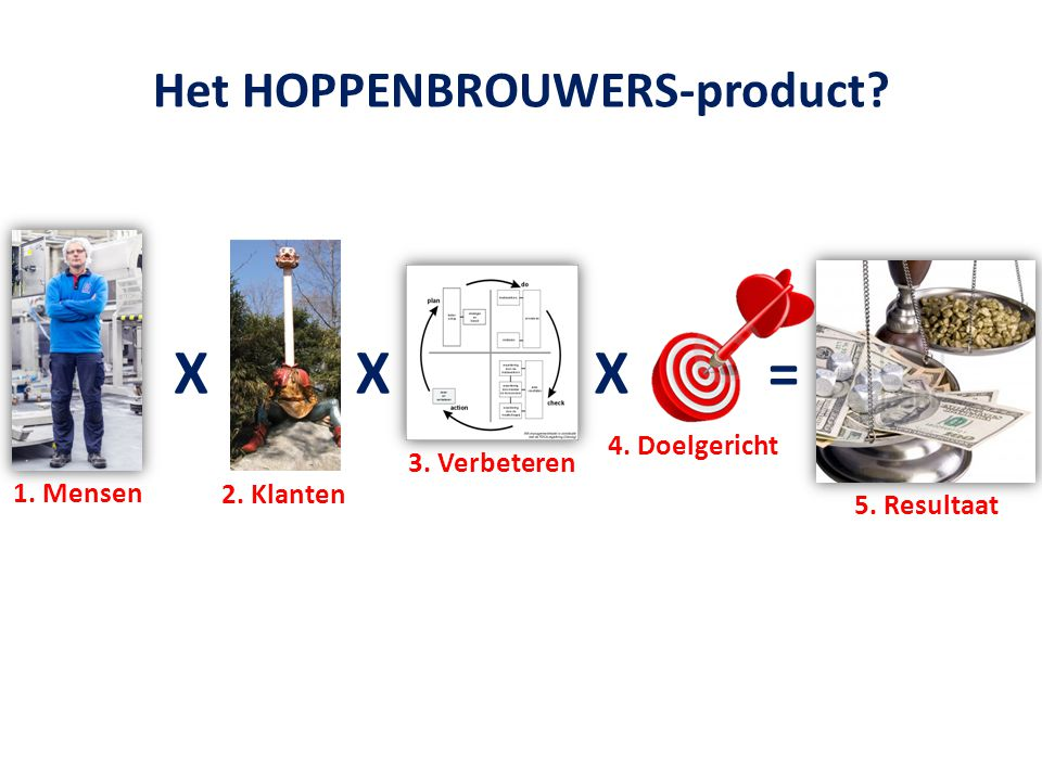Het HOPPENBROUWERS-product