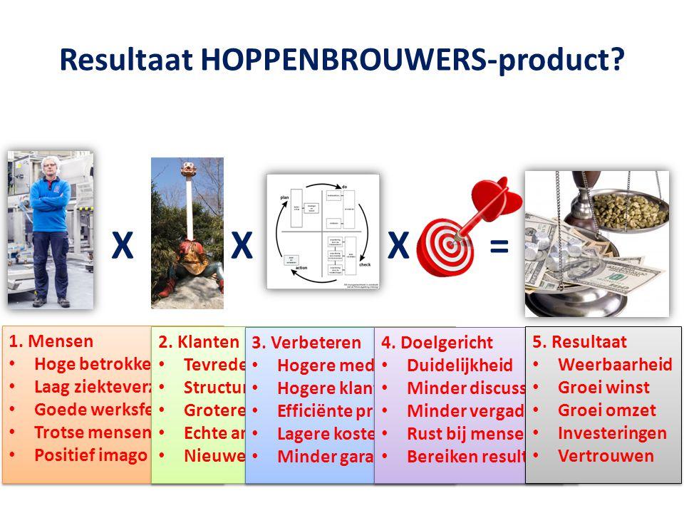 Resultaat HOPPENBROUWERS-product