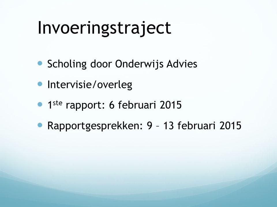 Invoeringstraject Scholing door Onderwijs Advies Intervisie/overleg