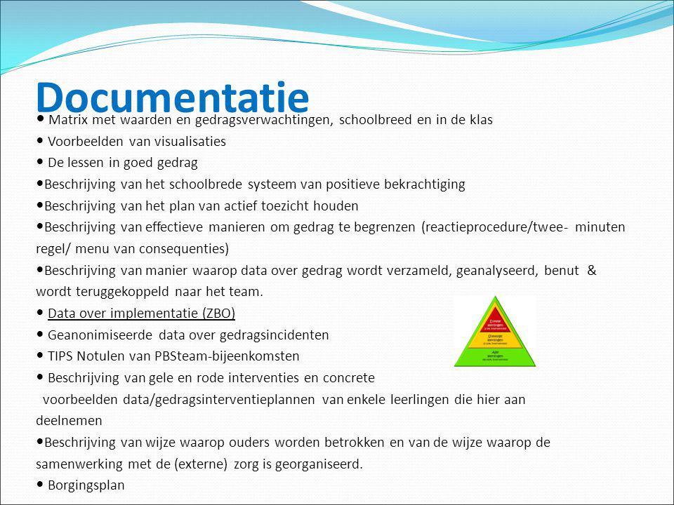 Documentatie Matrix met waarden en gedragsverwachtingen, schoolbreed en in de klas. Voorbeelden van visualisaties.