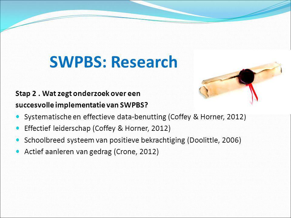 SWPBS: Research Stap 2 . Wat zegt onderzoek over een