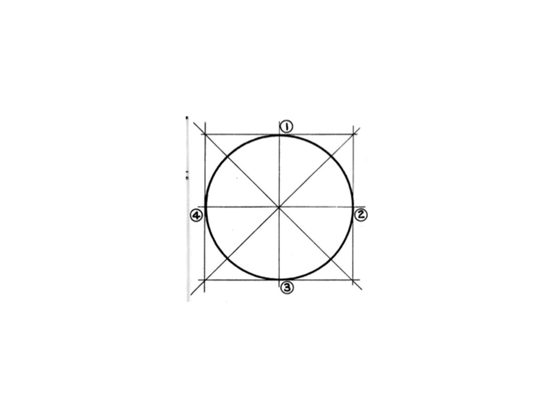 denk er aan dat een cirkel in een vierkant altijd de hoeken raakt op de helf van de zijde.