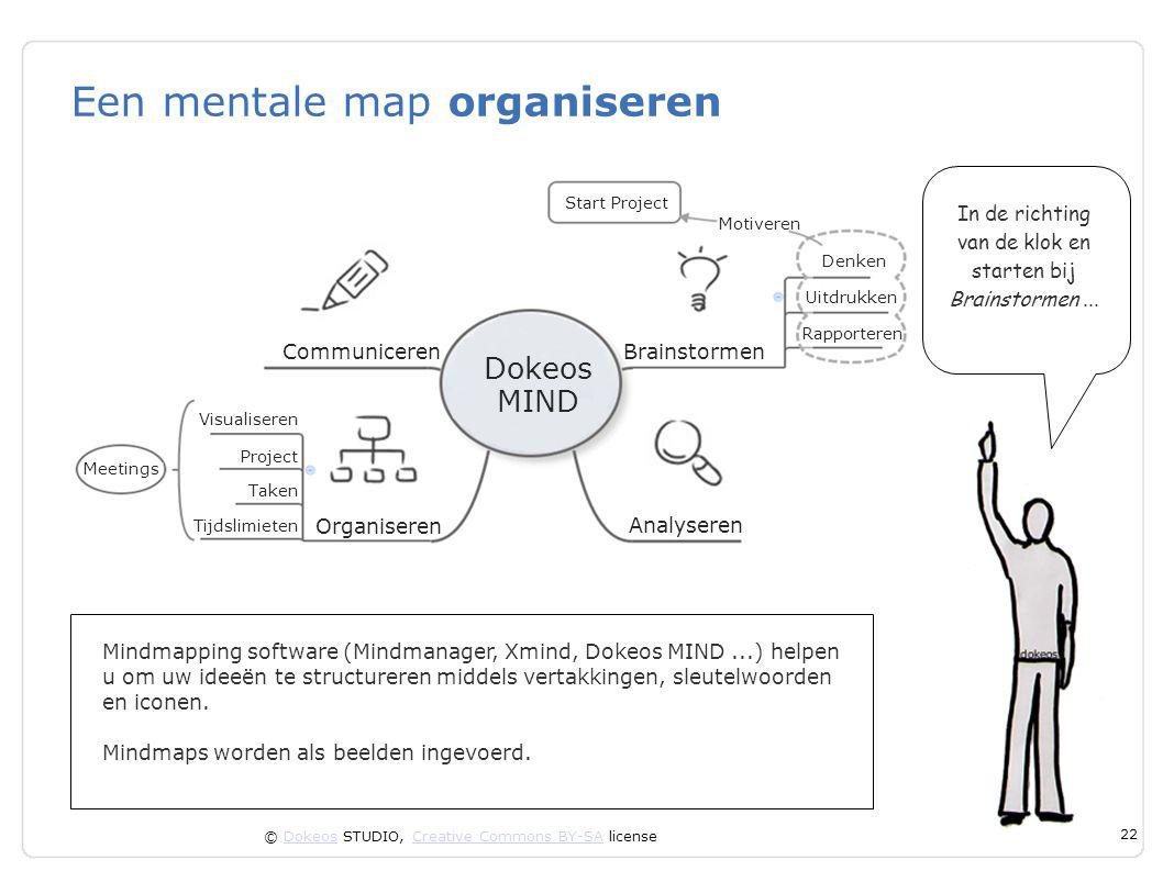 Een mentale map organiseren