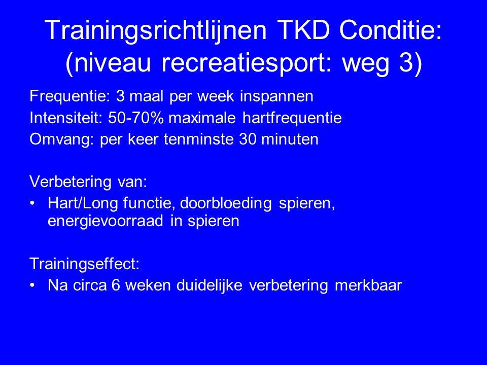 Trainingsrichtlijnen TKD Conditie: (niveau recreatiesport: weg 3)