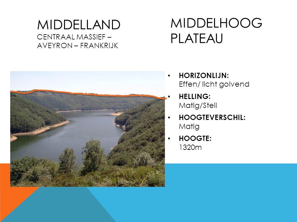Middelhoog Middelland Plateau Centraal massief –Aveyron – Frankrijk
