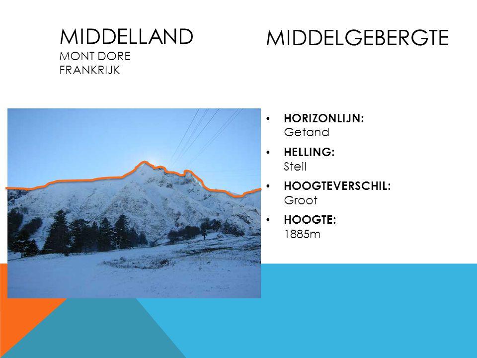 Middelgebergte Middelland Mont Dore Frankrijk HORIZONLIJN: Getand