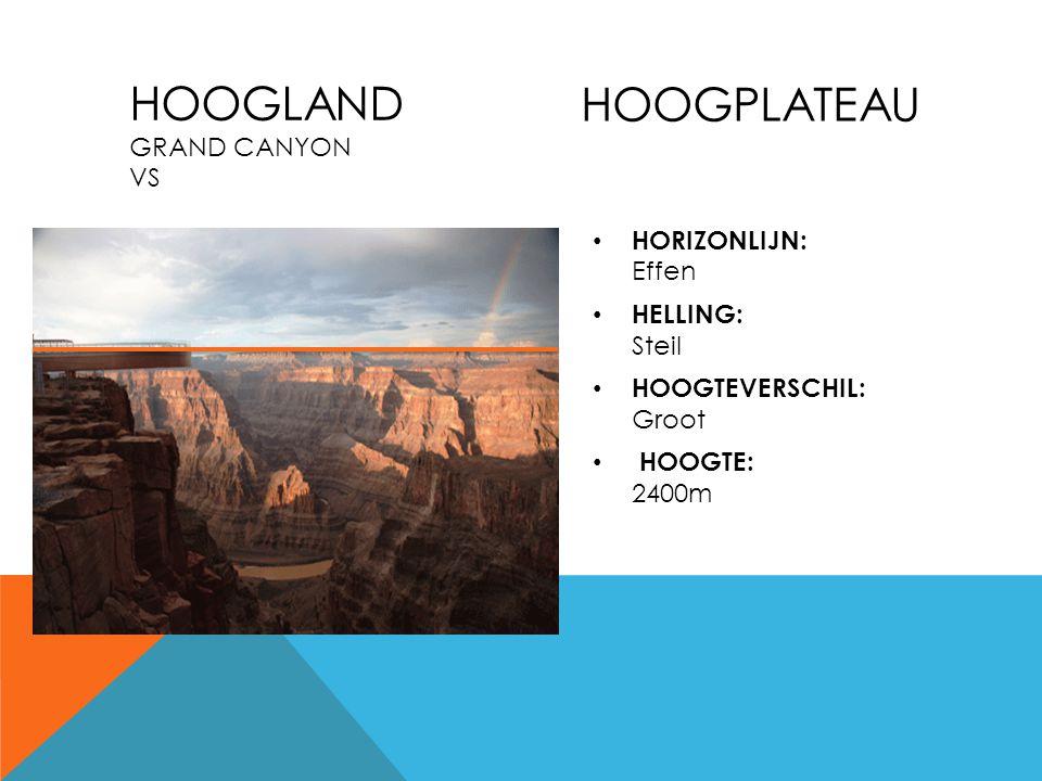 HooGPlateau Hoogland Grand canyon VS HORIZONLIJN: Effen HELLING: Steil
