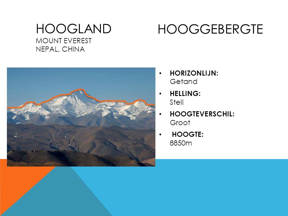 Hoogland HoogGebergte Mount Everest Nepal, China HORIZONLIJN: Getand