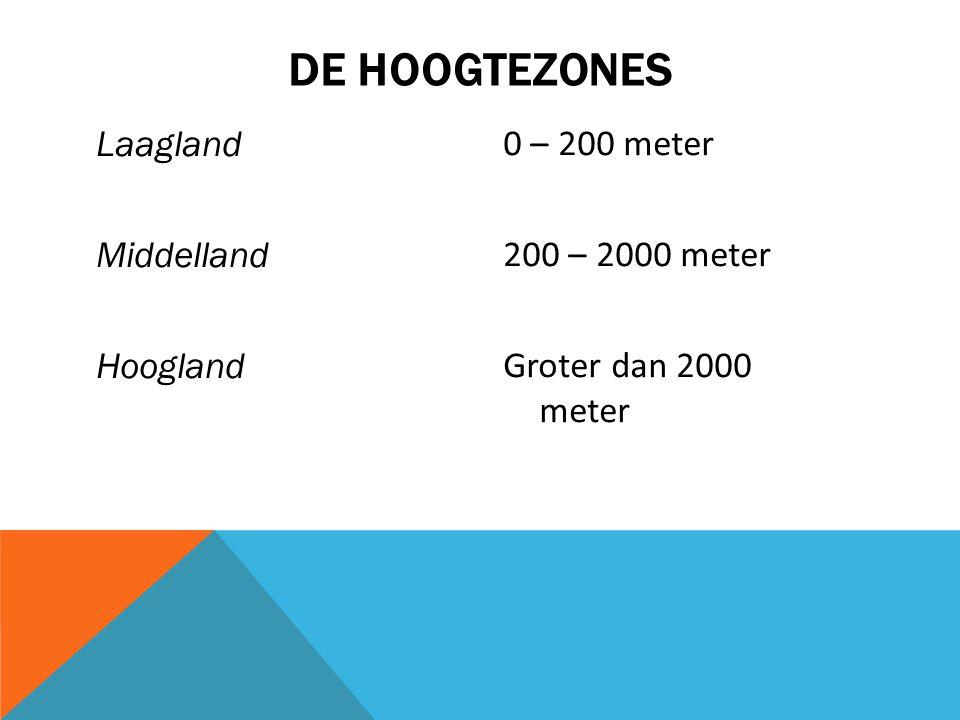 De hoogtezones Laagland Middelland Hoogland