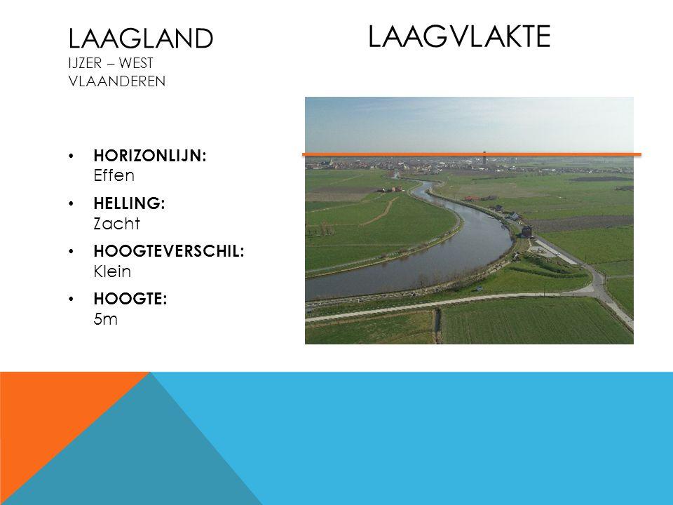 Laagland IJzer – West Vlaanderen
