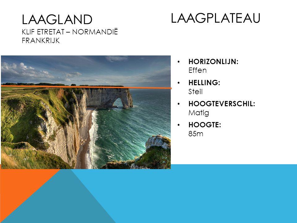 Laagland Klif Etretat – Normandië Frankrijk