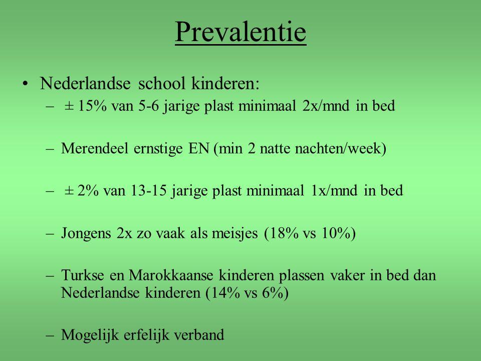 Prevalentie Nederlandse school kinderen: