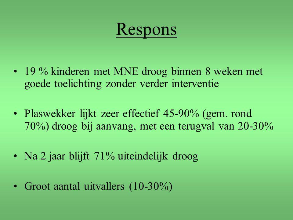 Respons 19 % kinderen met MNE droog binnen 8 weken met goede toelichting zonder verder interventie.