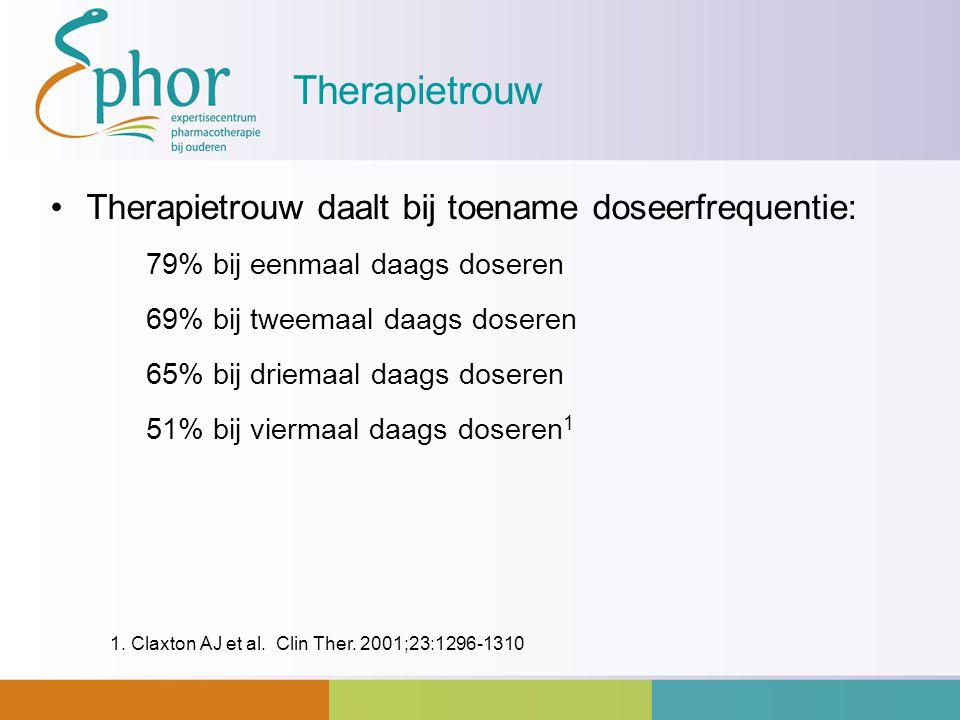 Therapietrouw Therapietrouw daalt bij toename doseerfrequentie:
