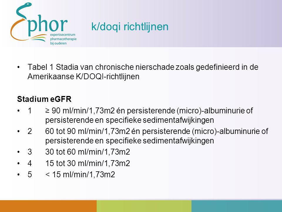 k/doqi richtlijnen Tabel 1 Stadia van chronische nierschade zoals gedefinieerd in de Amerikaanse K/DOQI-richtlijnen.