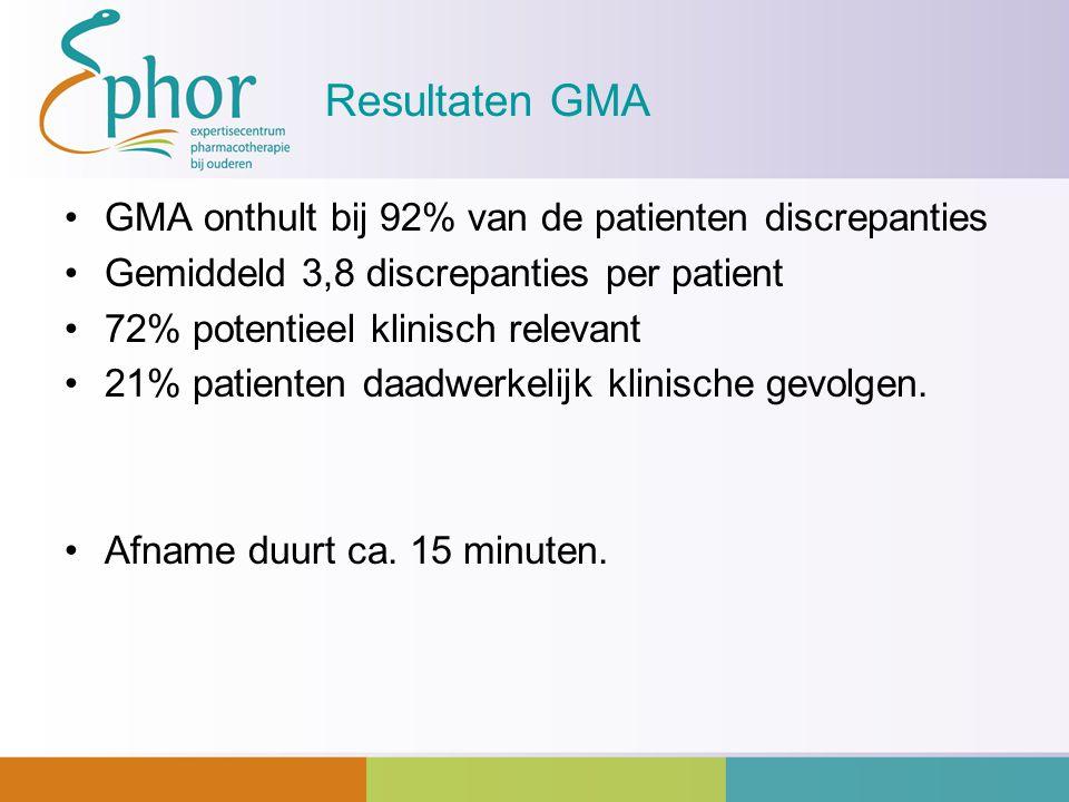 Resultaten GMA GMA onthult bij 92% van de patienten discrepanties