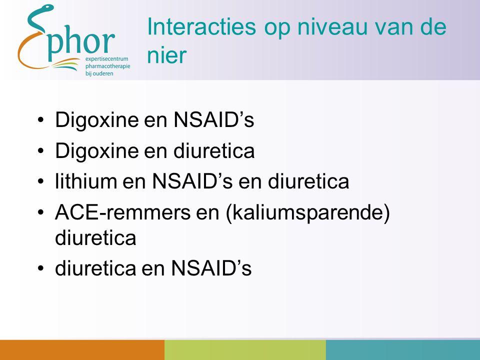 Interacties op niveau van de nier