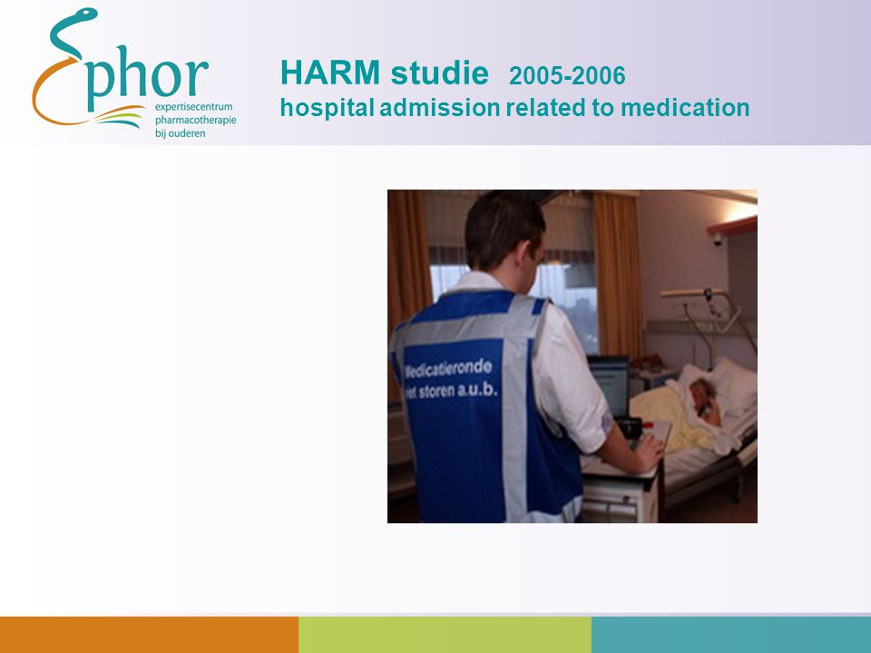 HARM studie 2005-2006 hospital admission related to medication