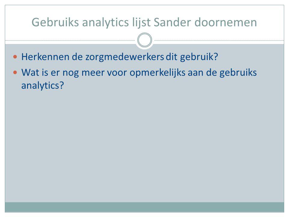 Gebruiks analytics lijst Sander doornemen