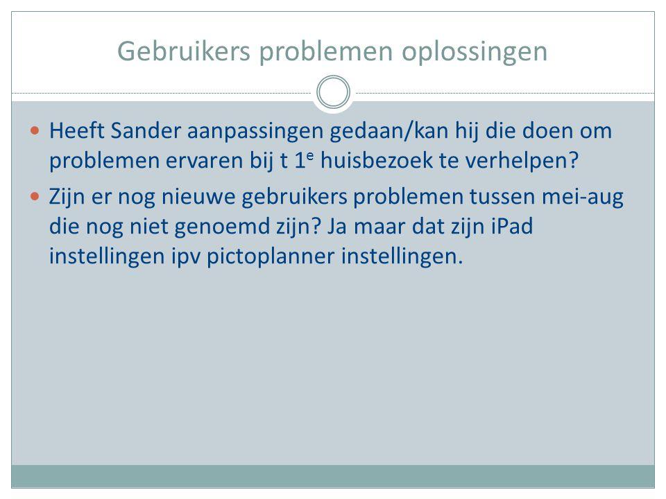 Gebruikers problemen oplossingen