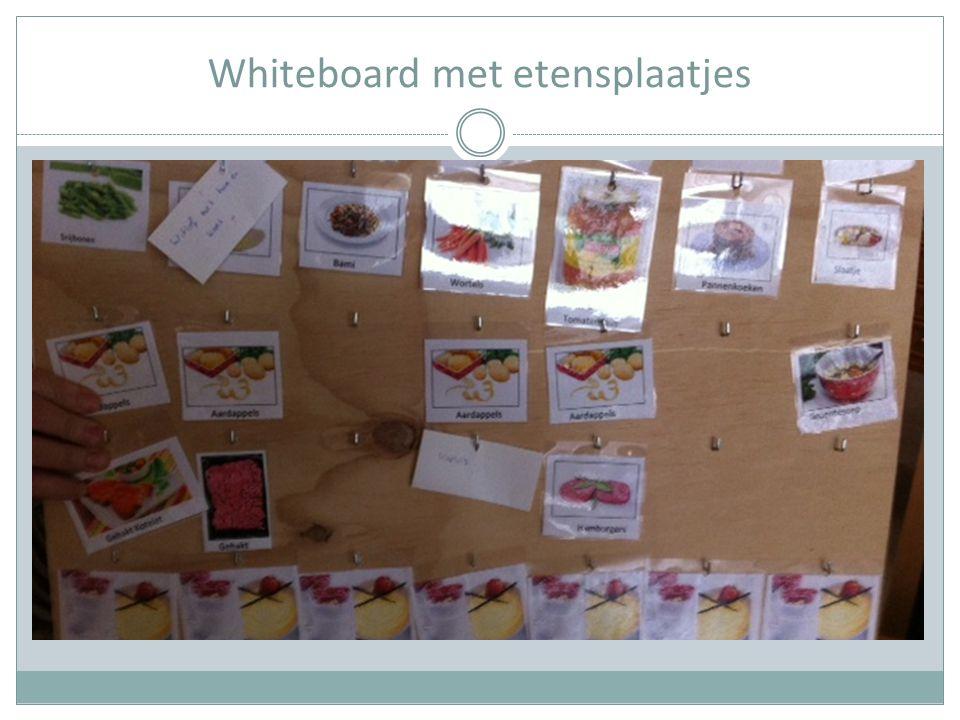 Whiteboard met etensplaatjes