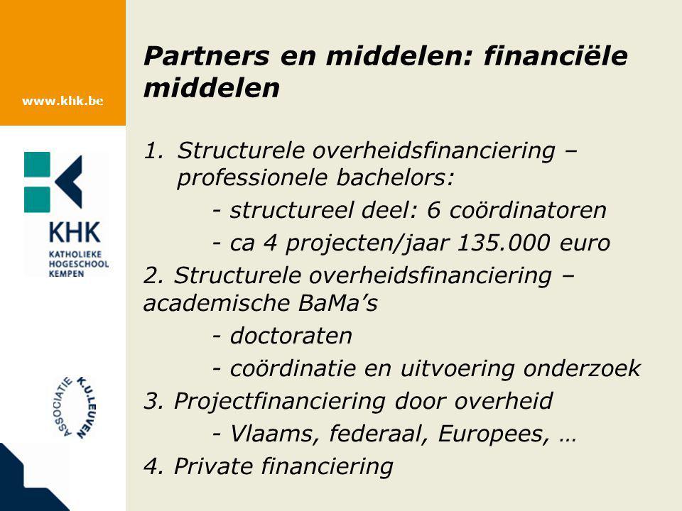 Partners en middelen: financiële middelen