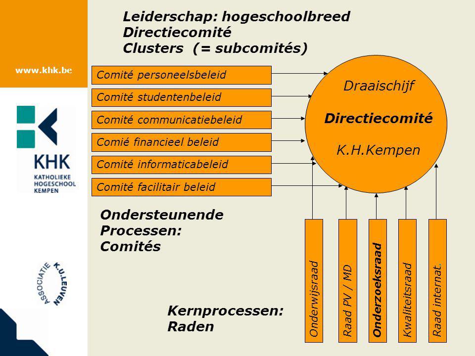 Draaischijf Leiderschap: hogeschoolbreed Directiecomité